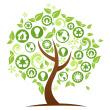 green taxes 2